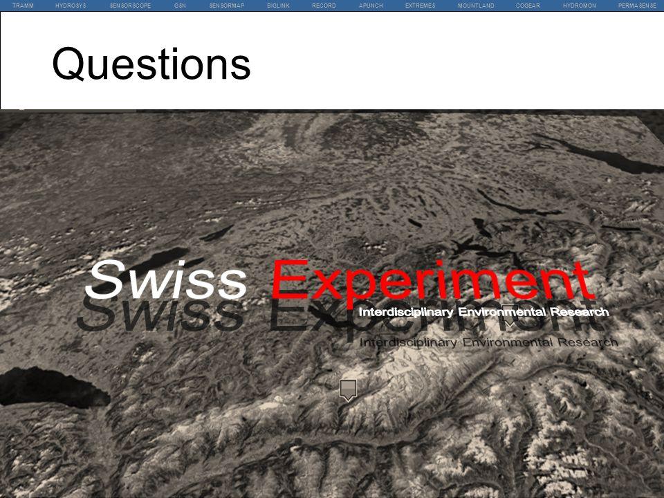 TRAMM HYDROSYS SENSORSCOPE GSN SENSORMAP BIGLINK RECORD APUNCH EXTREMES MOUNTLAND COGEAR HYDROMON PERMASENSE Swiss Experiment Interdisciplinary Environmental Research Questions
