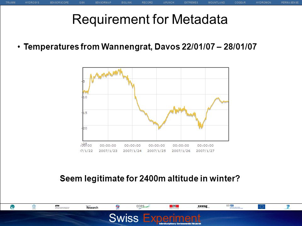TRAMM HYDROSYS SENSORSCOPE GSN SENSORMAP BIGLINK RECORD APUNCH EXTREMES MOUNTLAND COGEAR HYDROMON PERMASENSE Swiss Experiment Interdisciplinary Environmental Research Requirement for Metadata Temperatures from Wannengrat, Davos 22/01/07 – 28/01/07 Seem legitimate for 2400m altitude in winter