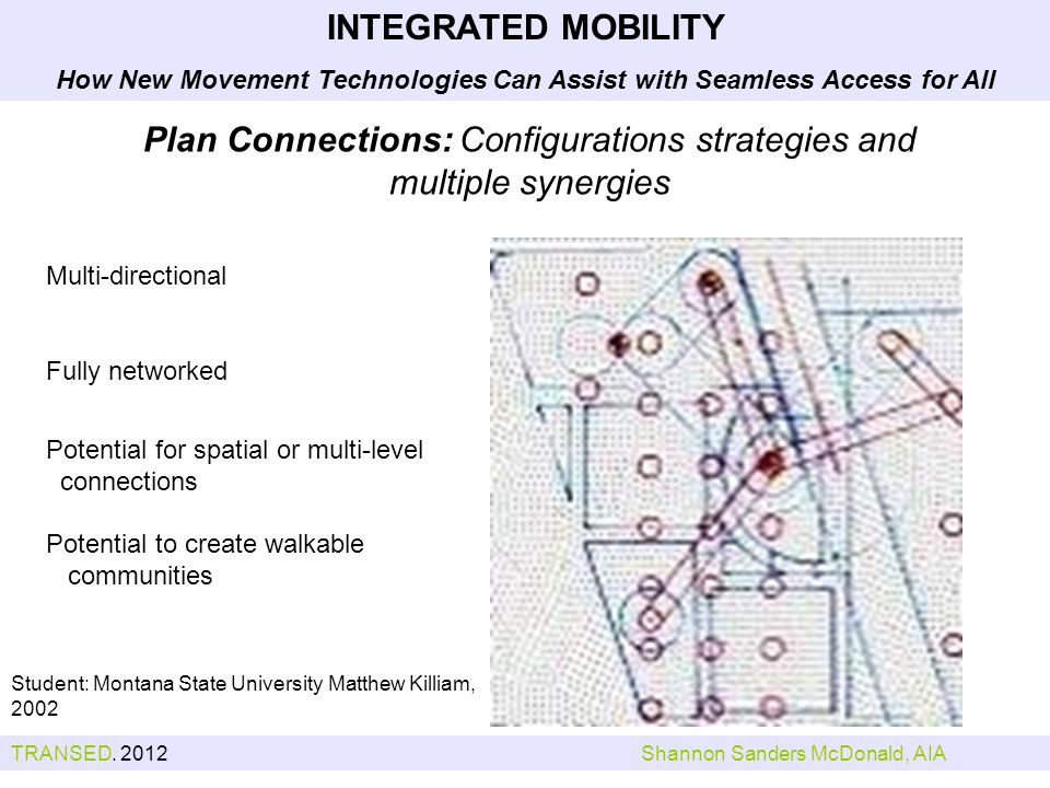 Plan Connections: Configurations strategies and multiple synergies Multi-directional Fully networked Potential for spatial or multi-level connections Potential to create walkable communities Student: Montana State University Matthew Killiam, 2002 INTEGRATED MOBILITY How New Movement Technologies Can Assist with Seamless Access for All TRANSED.