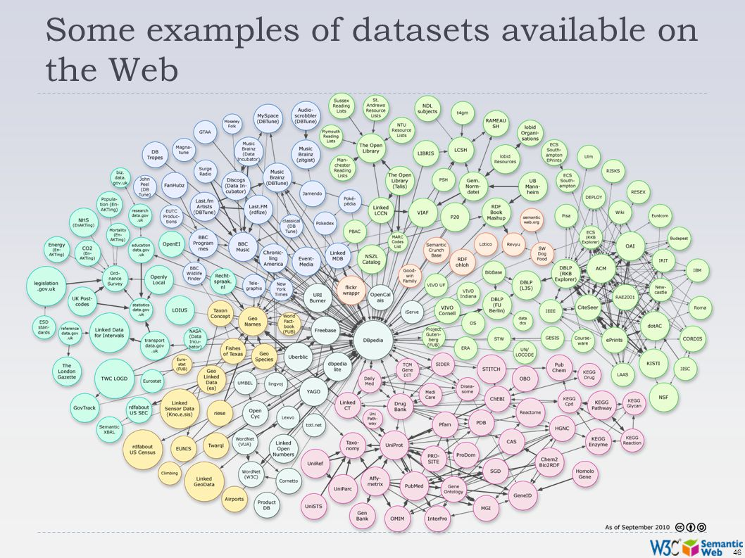 46 Some examples of datasets available on the Web