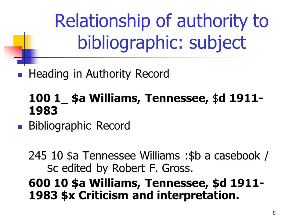 8 Relationship of authority to bibliographic: subject Heading in Authority Record 100 1_ $a Williams, Tennessee, $d 1911- 1983 Bibliographic Record 24