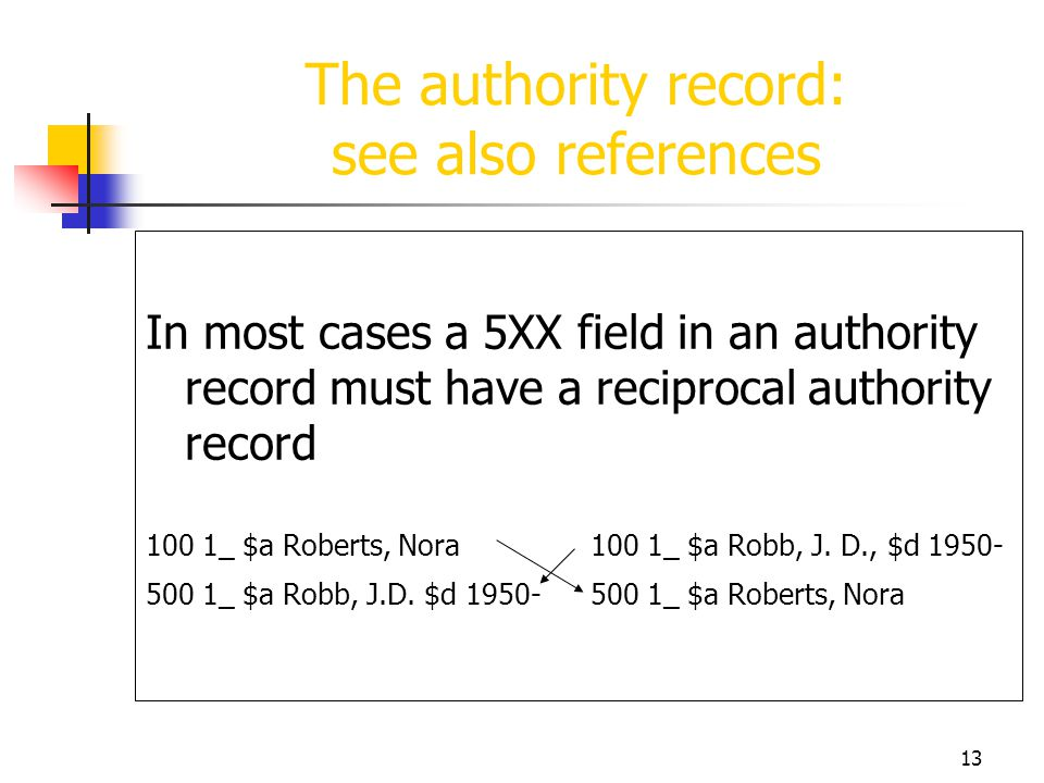 13 The authority record: see also references In most cases a 5XX field in an authority record must have a reciprocal authority record 100 1_ $a Robert