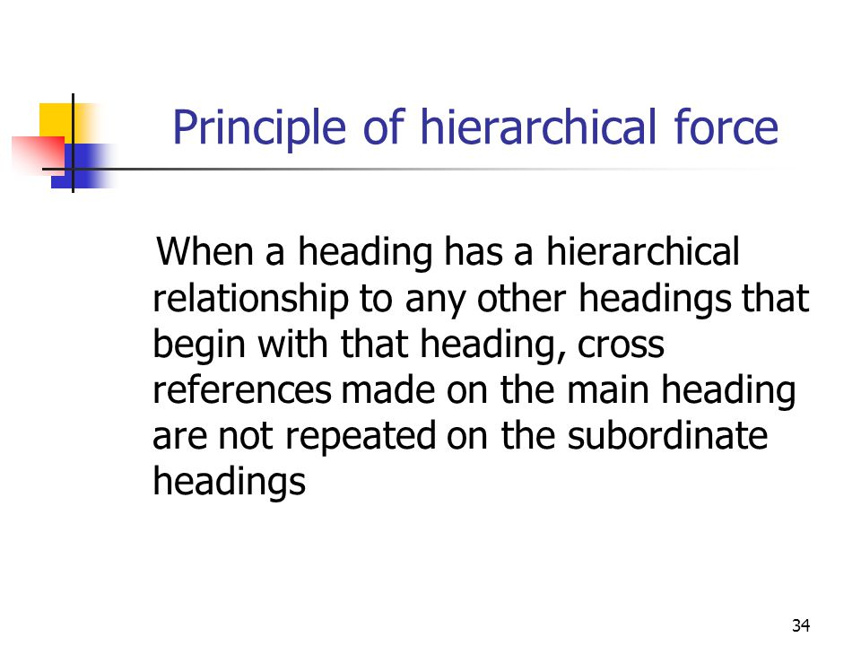 34 Principle of hierarchical force When a heading has a hierarchical relationship to any other headings that begin with that heading, cross references