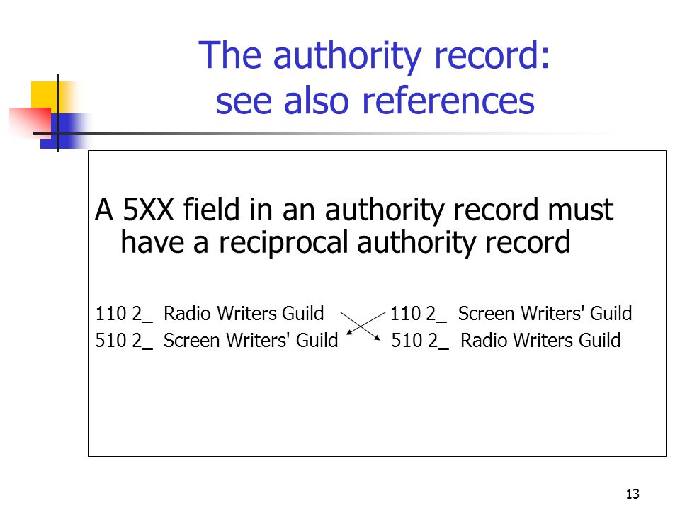 13 The authority record: see also references A 5XX field in an authority record must have a reciprocal authority record 110 2_ Radio Writers Guild 110