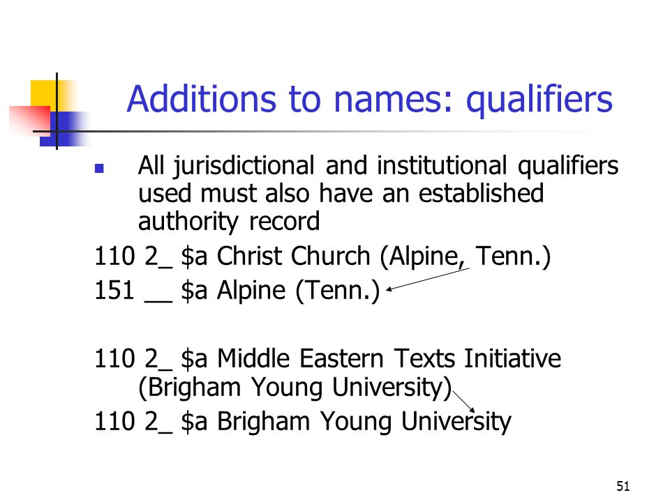 51 Additions to names: qualifiers All jurisdictional and institutional qualifiers used must also have an established authority record 110 2_ $a Christ