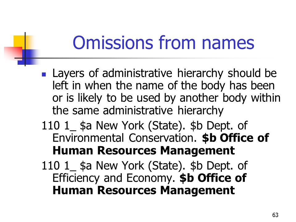 63 Omissions from names Layers of administrative hierarchy should be left in when the name of the body has been or is likely to be used by another bod