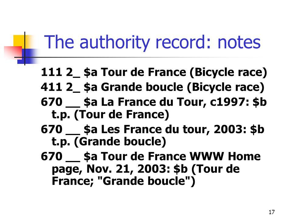 17 The authority record: notes 111 2_ $a Tour de France (Bicycle race) 411 2_ $a Grande boucle (Bicycle race) 670 __ $a La France du Tour, c1997: $b t