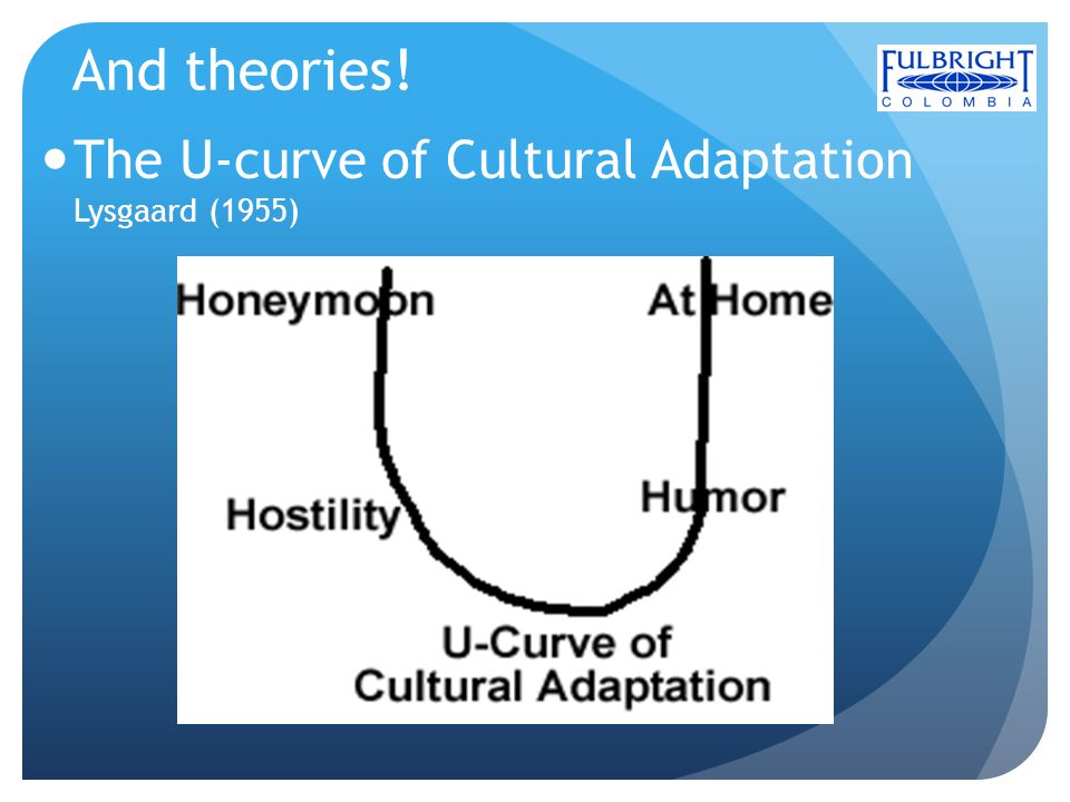 And theories! The U-curve of Cultural Adaptation Lysgaard (1955)