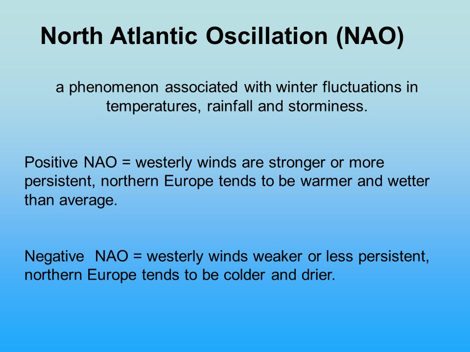 North Atlantic Oscillation (NAO) a phenomenon associated with winter fluctuations in temperatures, rainfall and storminess. Positive NAO = westerly wi