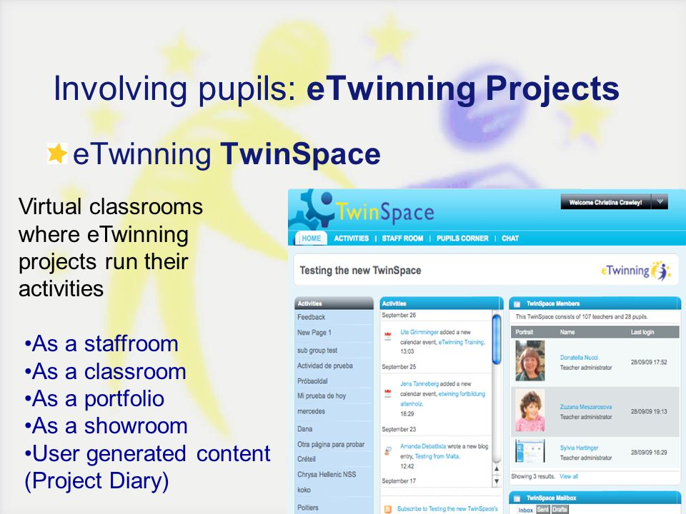 Involving pupils: eTwinning Projects eTwinning TwinSpace Virtual classrooms where eTwinning projects run their activities As a staffroom As a classroo