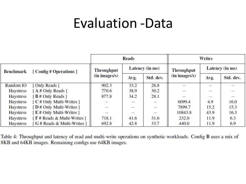 Evaluation -Data