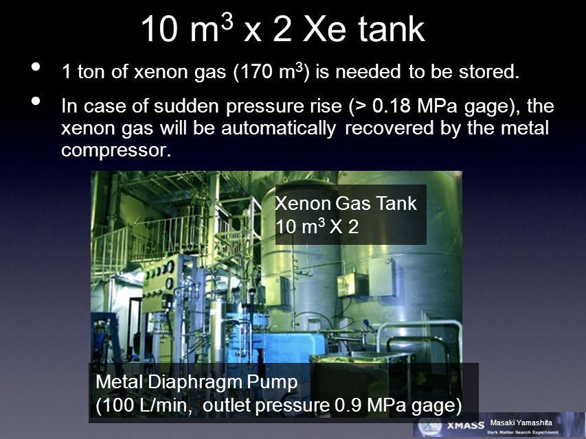 Masaki Yamashita 10 m 3 x 2 Xe tank 1 ton of xenon gas (170 m 3 ) is needed to be stored. In case of sudden pressure rise (> 0.18 MPa gage), the xenon