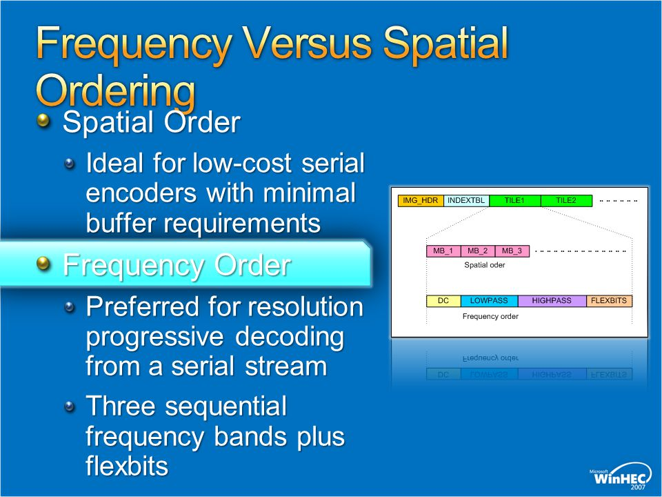 Spatial Order Ideal for low-cost serial encoders with minimal buffer requirements Frequency Order Preferred for resolution progressive decoding from a