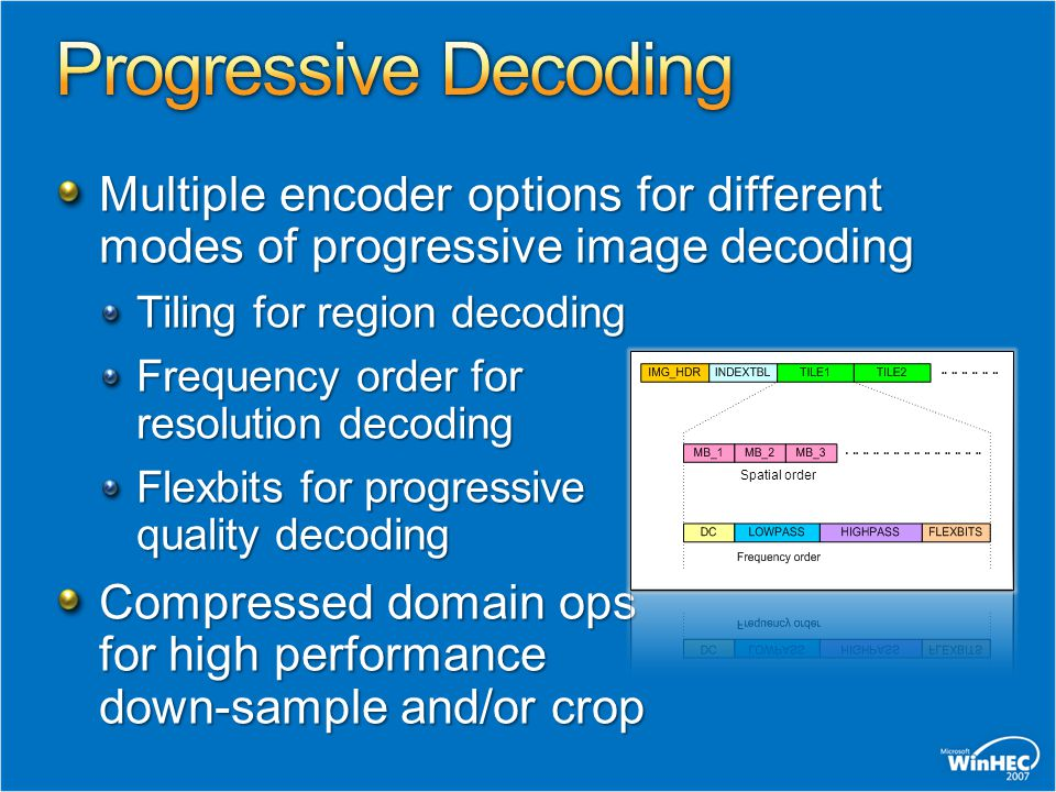 Multiple encoder options for different modes of progressive image decoding Tiling for region decoding Frequency order for resolution decoding Flexbits