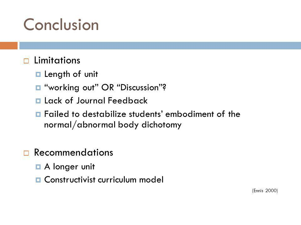 Conclusion Limitations Length of unit working out OR Discussion.