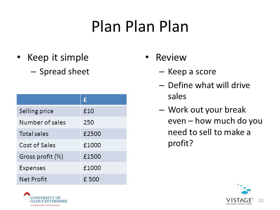 Plan Plan Plan Keep it simple – Spread sheet Review – Keep a score – Define what will drive sales – Work out your break even – how much do you need to sell to make a profit.