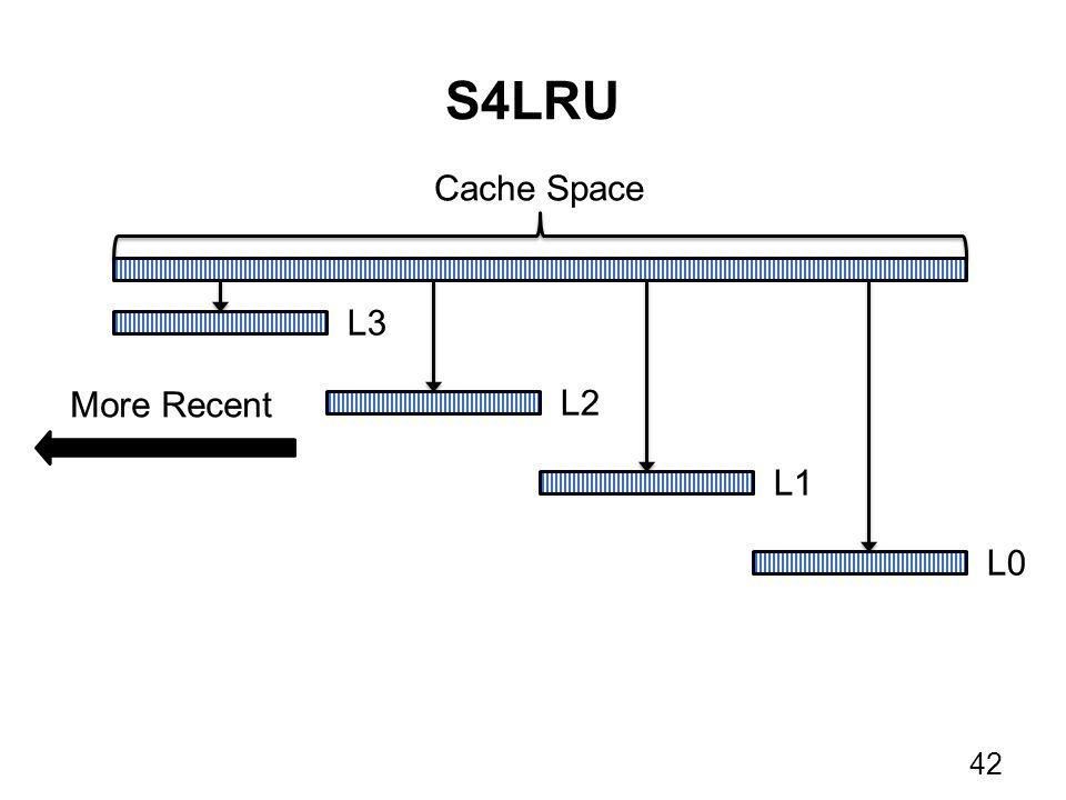S4LRU 42