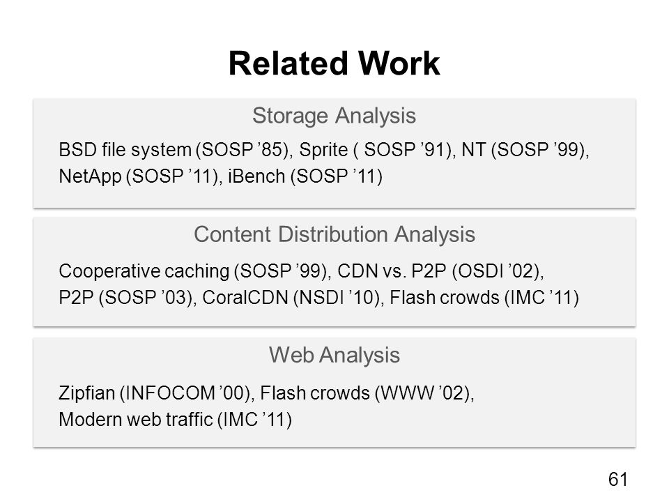 Related Work 61 Storage Analysis Content Distribution Analysis Web Analysis BSD file system (SOSP 85), Sprite ( SOSP 91), NT (SOSP 99), NetApp (SOSP 1