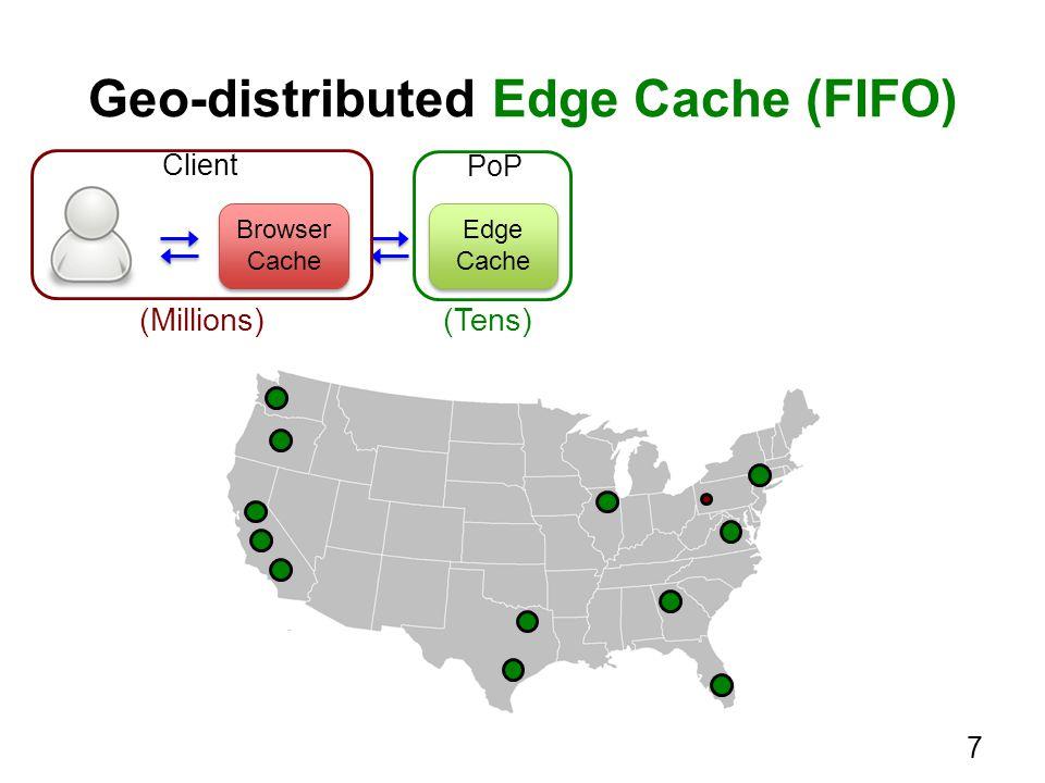 Geo-distributed Edge Cache (FIFO) Edge Cache Edge Cache (Tens) Browser Cache Browser Cache Client PoP (Millions) 7