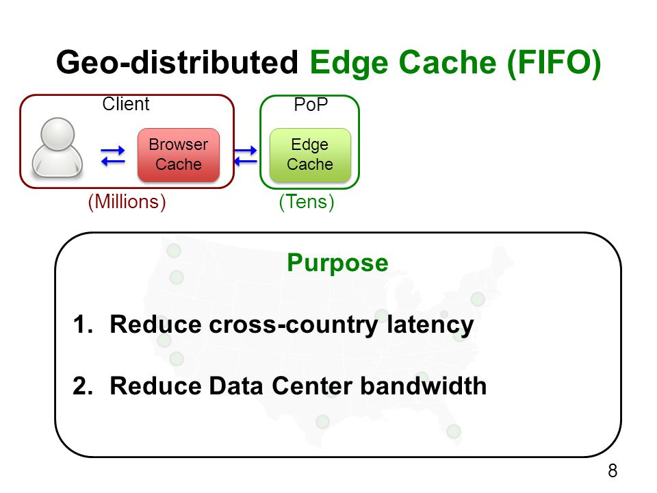 Geo-distributed Edge Cache (FIFO) Edge Cache Edge Cache (Tens) Browser Cache Browser Cache Client PoP (Millions) 8 Purpose 1.Reduce cross-country late