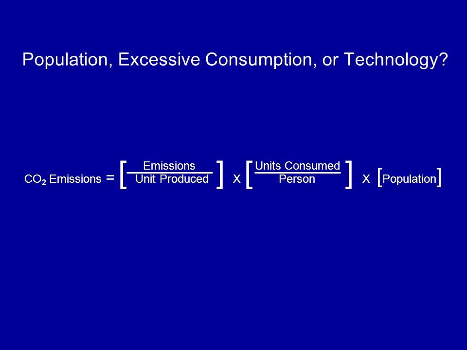 Population, Excessive Consumption, or Technology? CO 2 Emissions = [ Unit Produced ] X [ Person ] X [ Population ] EmissionsUnits Consumed