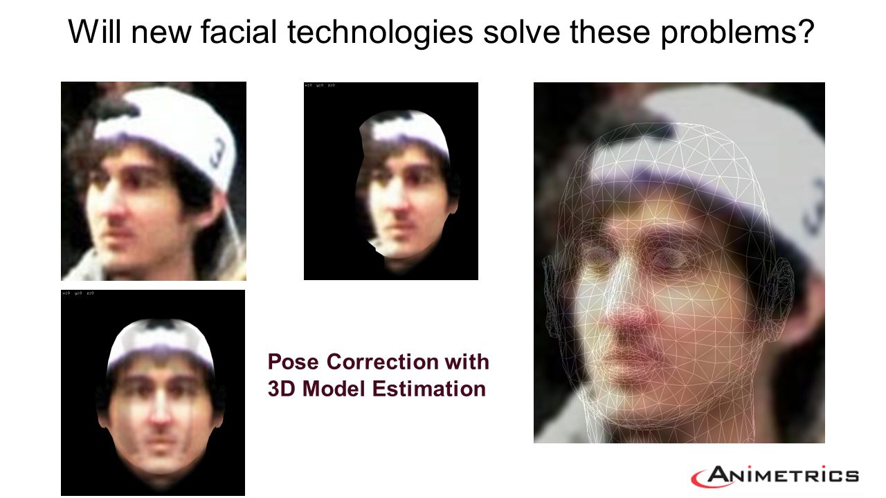 Will new facial technologies solve these problems? Pose Correction with 3D Model Estimation