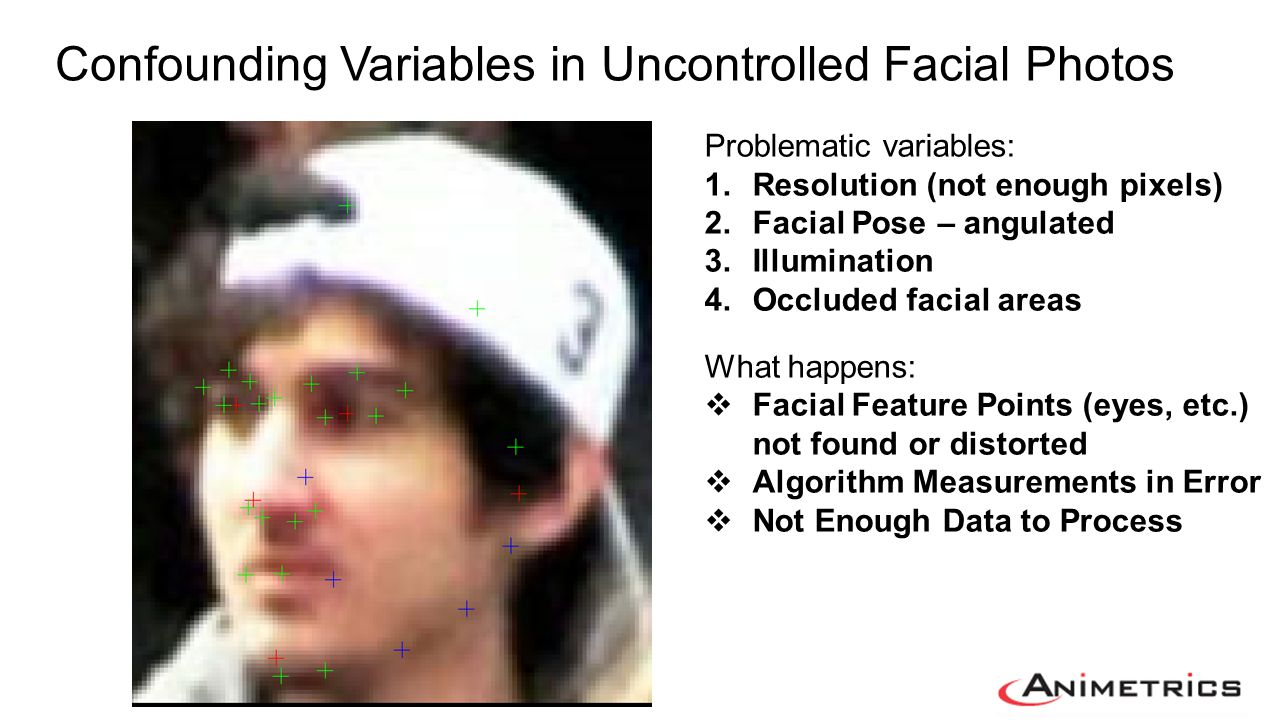 Defining a Facial Recognition MATCH Degree of Similarity A statistical score between two face biometric templates Based on a facial characteristics algorithm determines degrees of SIMILARITY or a Score If the Score meets a certain threshold, then it is considered a Match Thresholds are determined by the operating parameters required Operating Parameters are defined by an acceptable error rate for the applications use