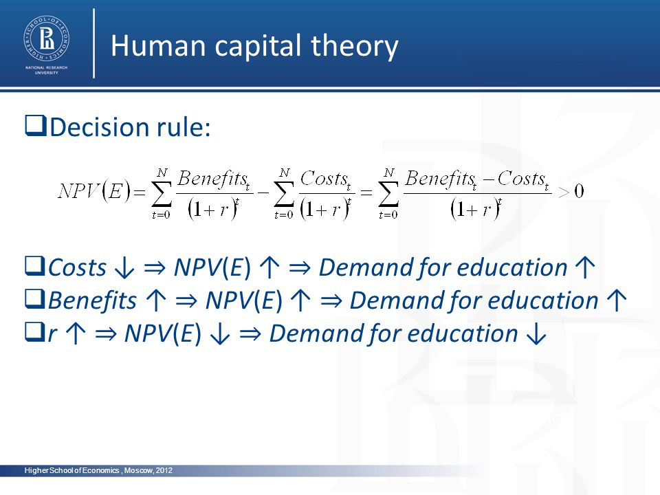 Higher School of Economics, Moscow, 2012 Human capital theory photo Decision rule: Costs NPV(E) Demand for education Benefits NPV(E) Demand for education r NPV(E) Demand for education
