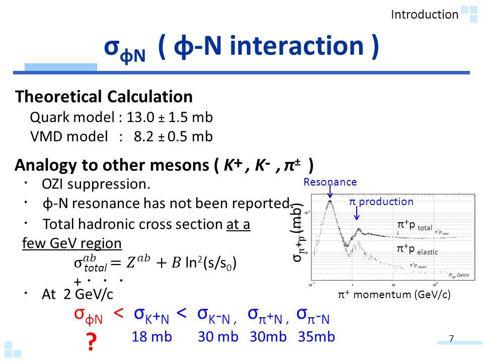 σ φN ( φ-N interaction ) OZI suppression.