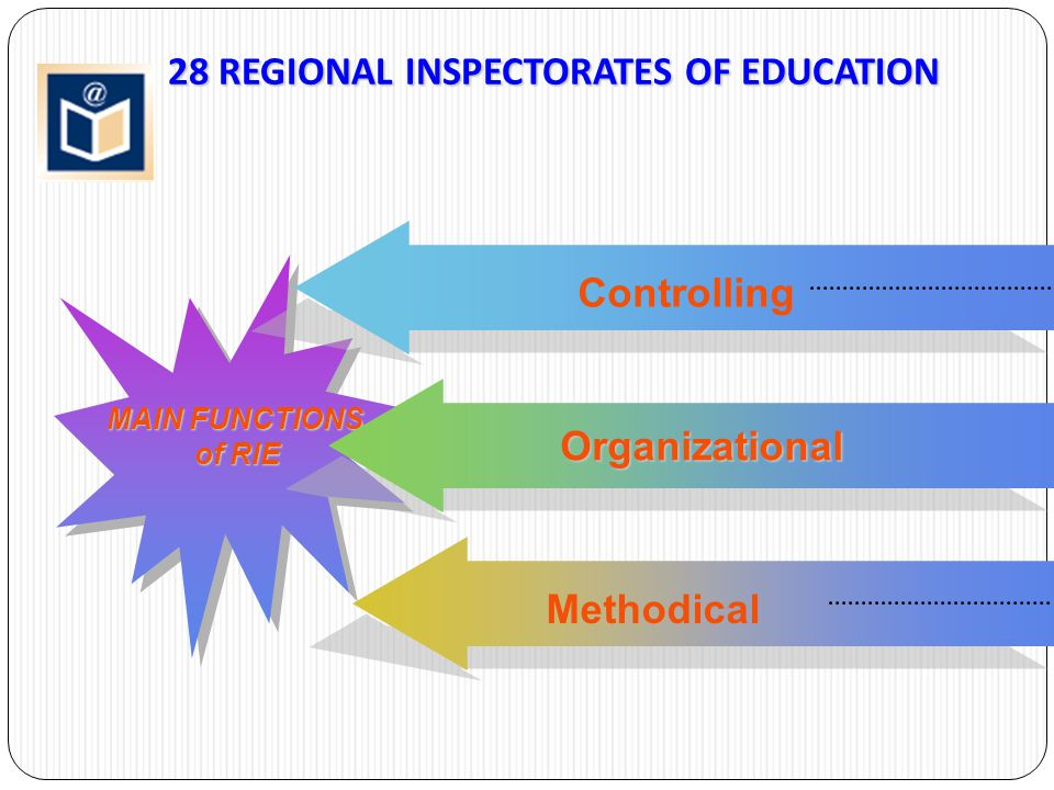 28 REGIONAL INSPECTORATES OF EDUCATION MAIN FUNCTIONS of RIE Controlling Organizational Organizational Methodical