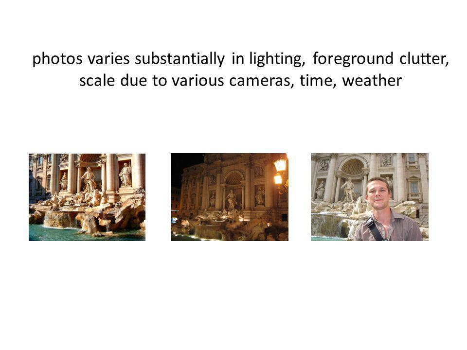 photos varies substantially in lighting, foreground clutter, scale due to various cameras, time, weather