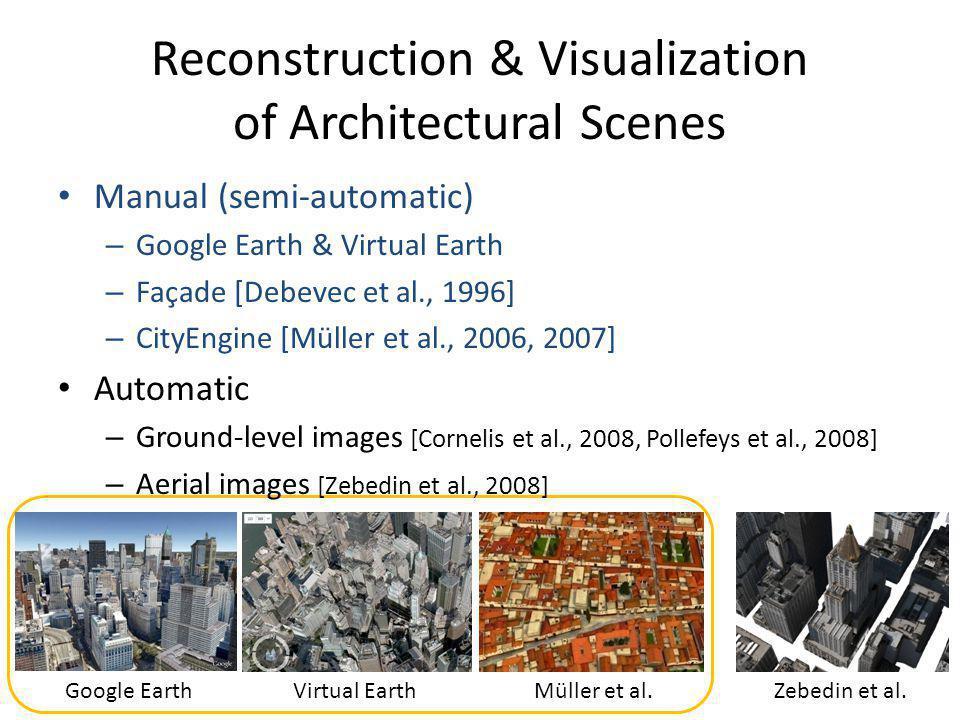 Reconstruction & Visualization of Architectural Scenes Manual (semi-automatic) – Google Earth & Virtual Earth – Façade [Debevec et al., 1996] – CityEn