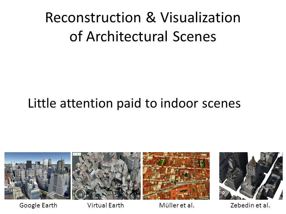 Reconstruction & Visualization of Architectural Scenes Google EarthVirtual EarthZebedin et al.Müller et al. Little attention paid to indoor scenes