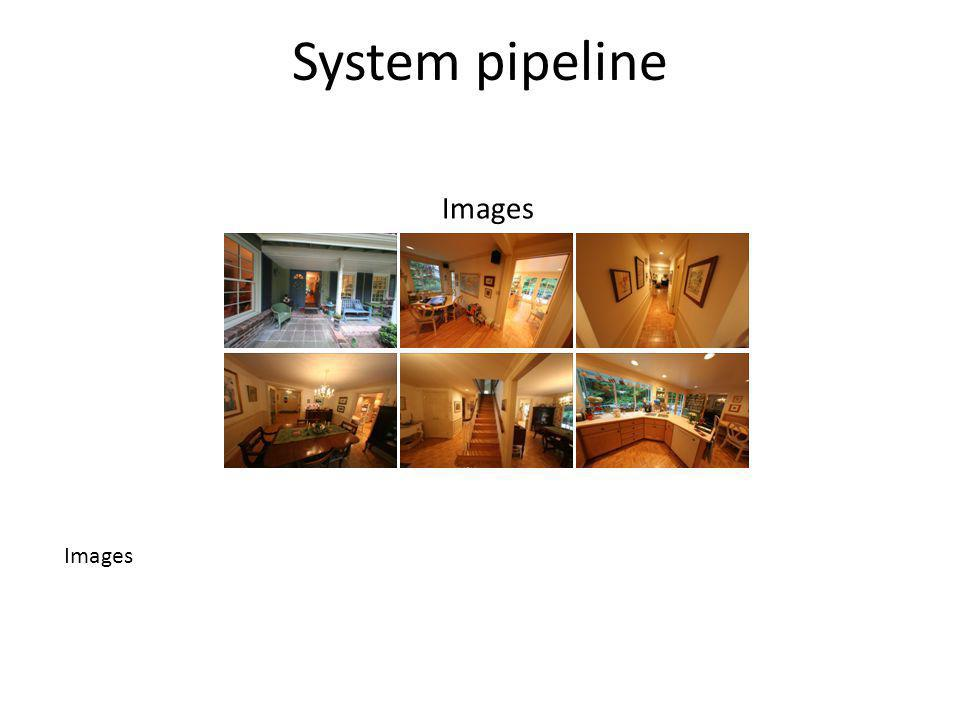 System pipeline Images
