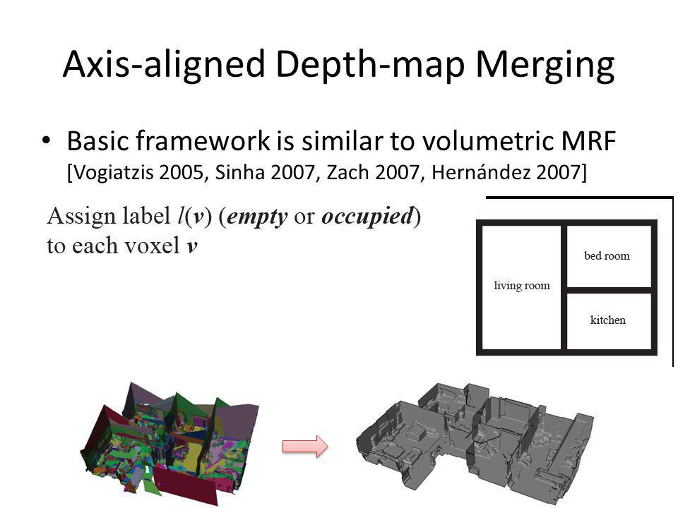 Axis-aligned Depth-map Merging Basic framework is similar to volumetric MRF [Vogiatzis 2005, Sinha 2007, Zach 2007, Hernández 2007]
