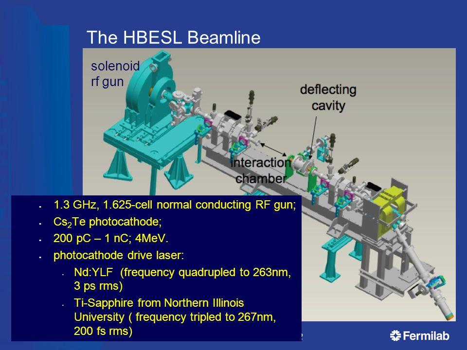 The HBESL Beamline Yine Sun All Experimenters Meeting Jan. 9, 2012 4 solenoid rf gun 1.3 GHz, 1.625-cell normal conducting RF gun; Cs 2 Te photocathod