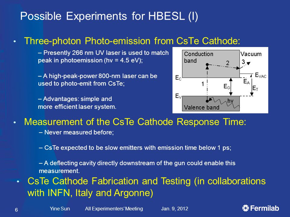 Possible Experiments for HBESL (I) Three-photon Photo-emission from CsTe Cathode: 6 Yine Sun All Experimenters Meeting Jan. 9, 2012 – Presently 266 nm