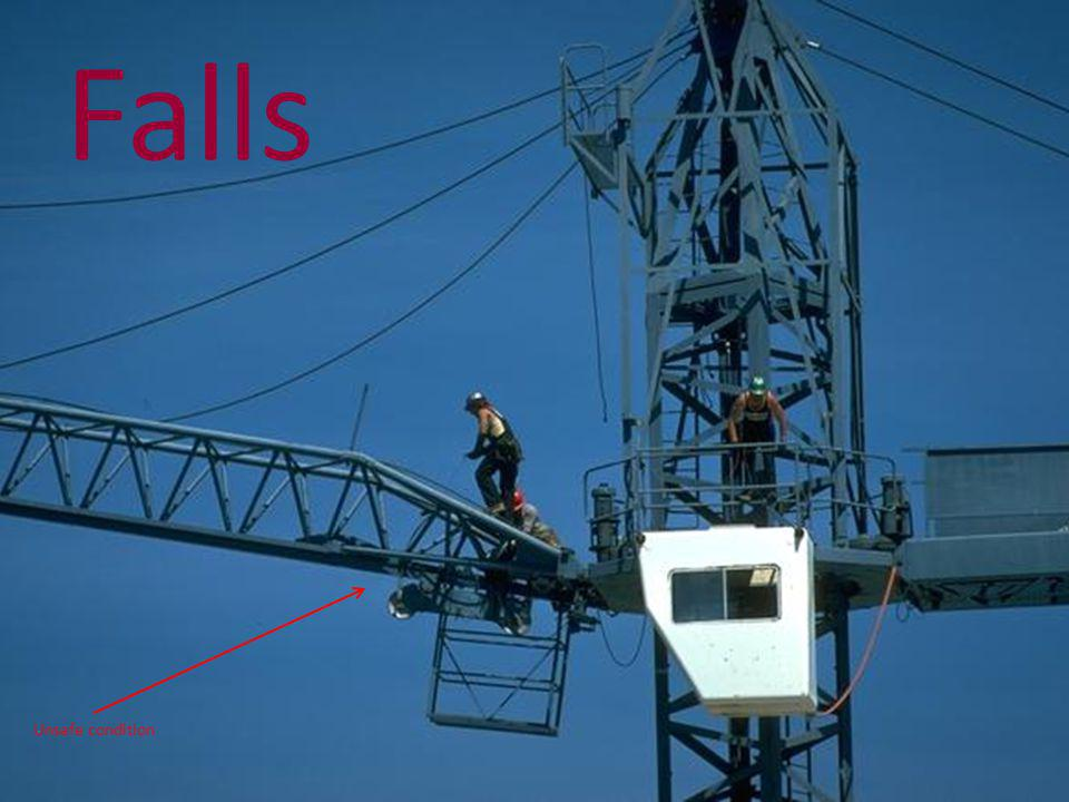Falls Unsafe condition