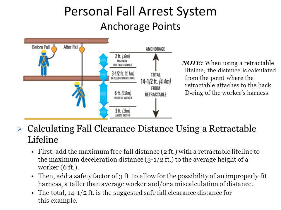 Personal Fall Arrest System Anchorage Points Calculating Fall Clearance Distance Using a Retractable Lifeline First, add the maximum free fall distanc
