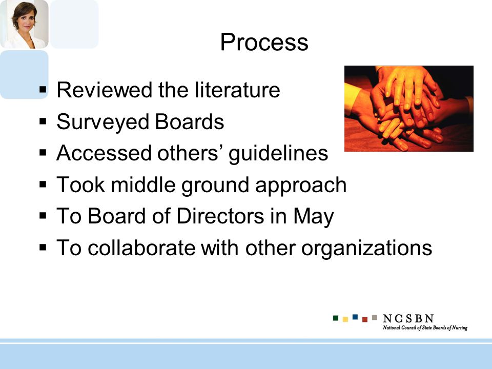 Process Reviewed the literature Surveyed Boards Accessed others guidelines Took middle ground approach To Board of Directors in May To collaborate with other organizations