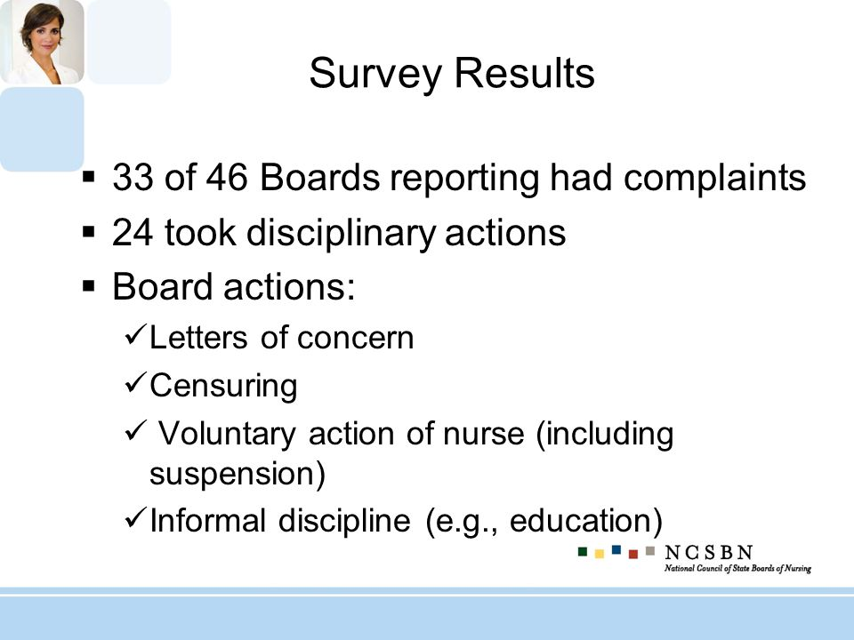 Survey Results 33 of 46 Boards reporting had complaints 24 took disciplinary actions Board actions: Letters of concern Censuring Voluntary action of n