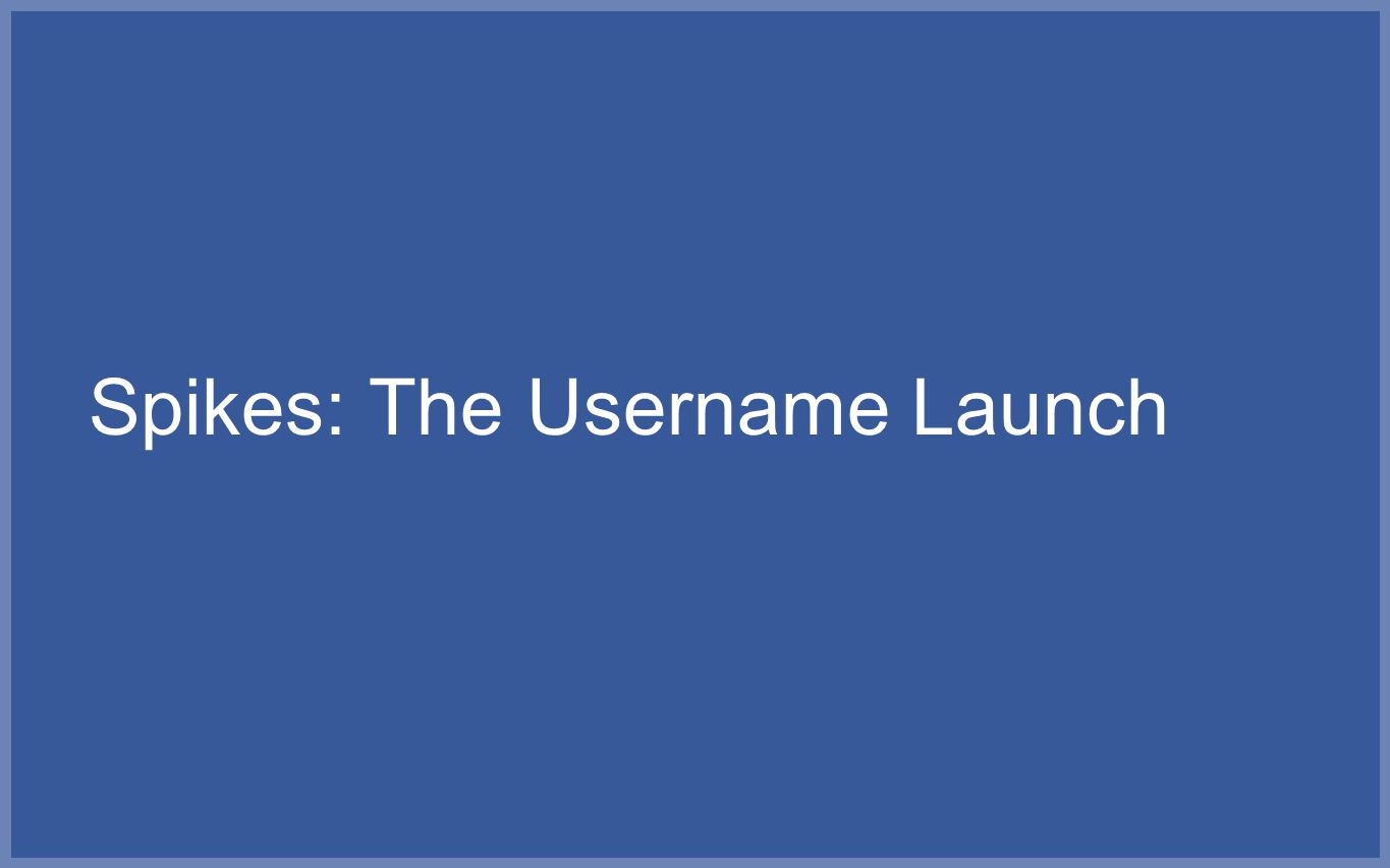 Spikes: The Username Launch