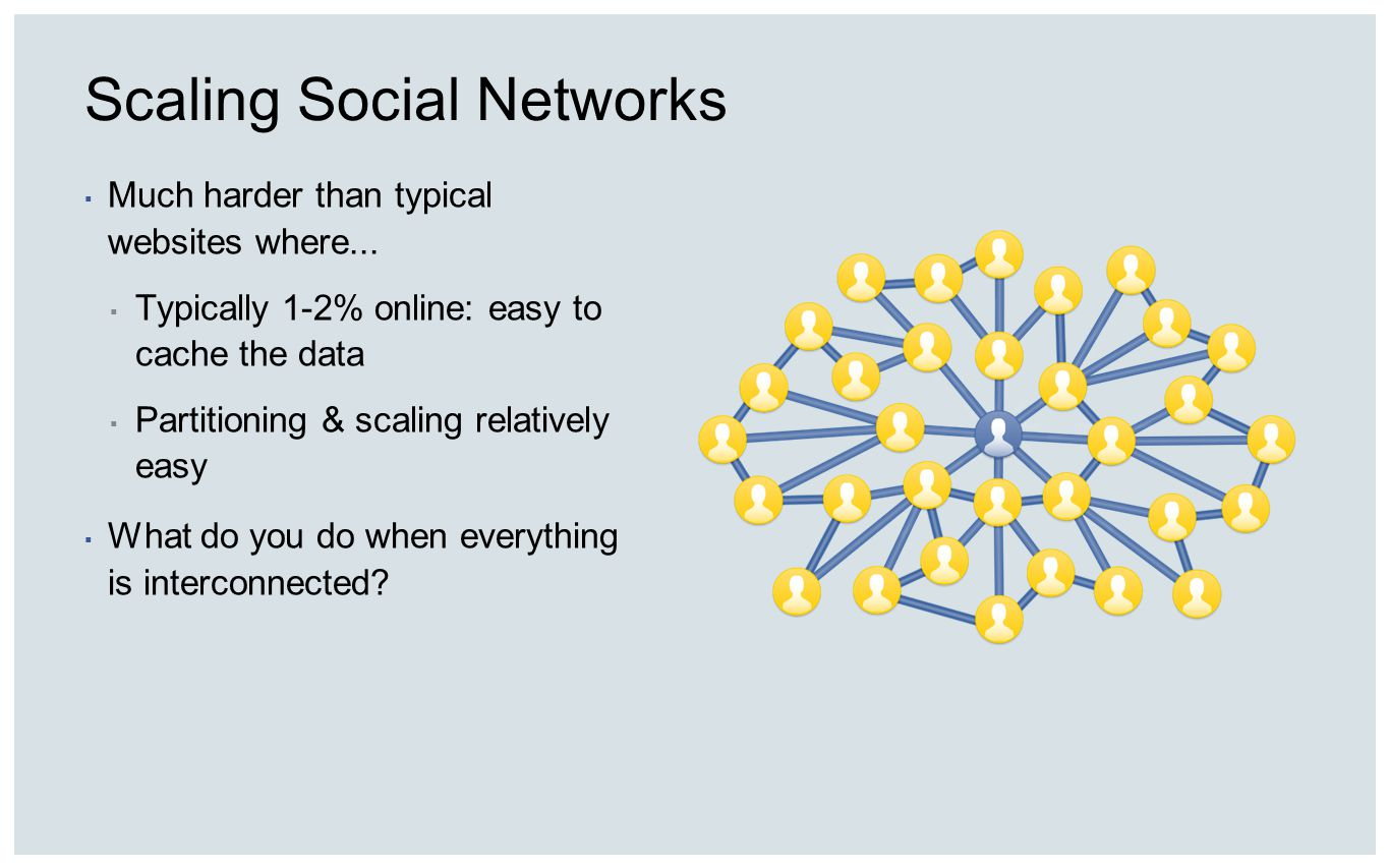 Scaling Social Networks Much harder than typical websites where... Typically 1-2% online: easy to cache the data Partitioning & scaling relatively eas