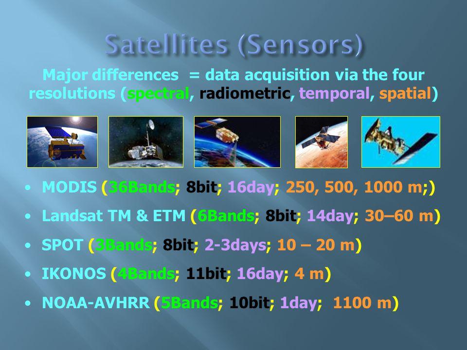 Major differences = data acquisition via the four resolutions (spectral, radiometric, temporal, spatial) MODIS (36Bands; 8bit; 16day; 250, 500, 1000 m;) Landsat TM & ETM (6Bands; 8bit; 14day; 30–60 m) SPOT (3Bands; 8bit; 2-3days; 10 – 20 m) IKONOS (4Bands; 11bit; 16day; 4 m) NOAA-AVHRR (5Bands; 10bit; 1day; 1100 m)