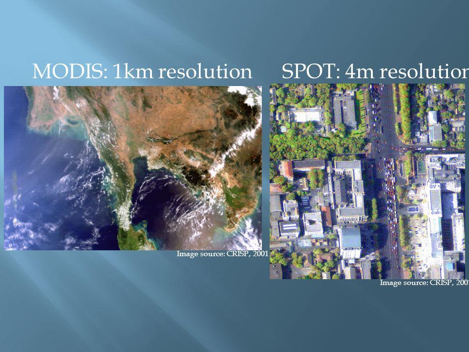 Image source: CRISP, 2001 MODIS: 1km resolutionSPOT: 4m resolution