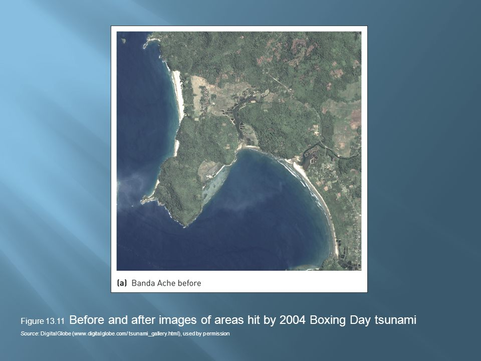 Figure 13.11 Before and after images of areas hit by 2004 Boxing Day tsunami Source: DigitalGlobe (www.digitalglobe.com/ tsunami_gallery.html), used by permission