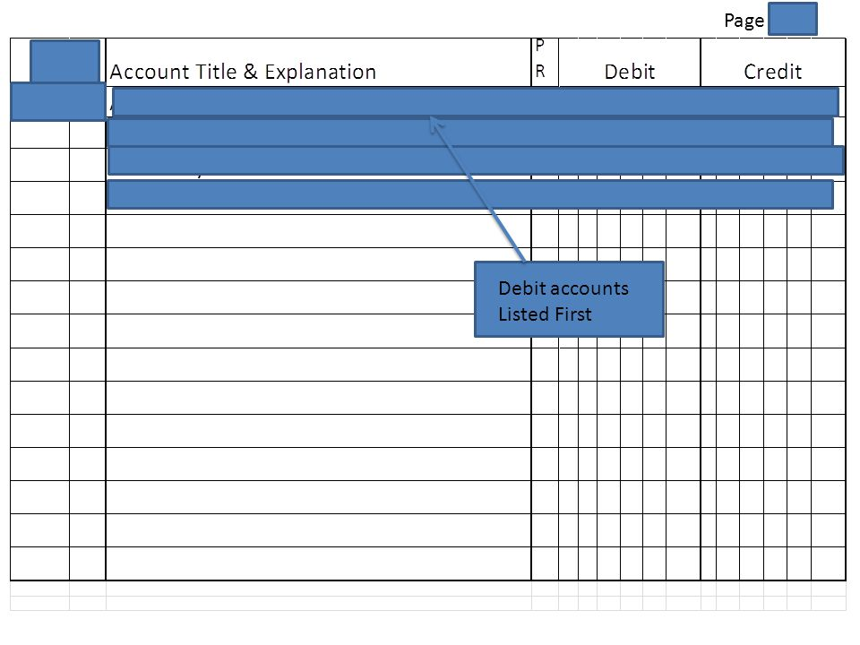 Page 7 2012 Debit accounts Listed First
