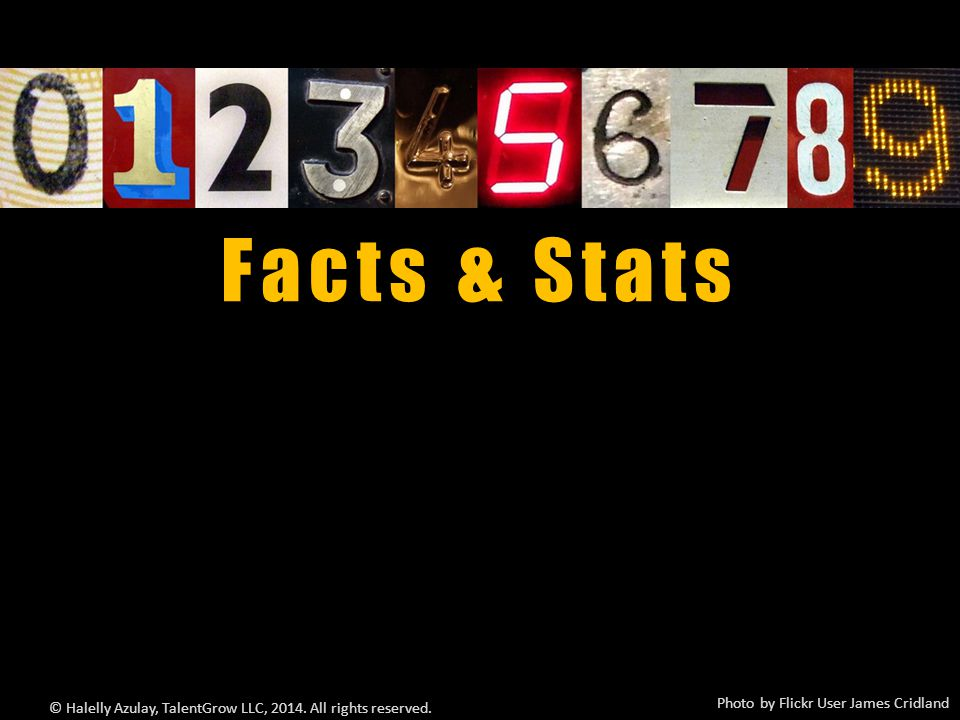 Facts & Stats Photo by Flickr User James Cridland © Halelly Azulay, TalentGrow LLC, 2014. All rights reserved.