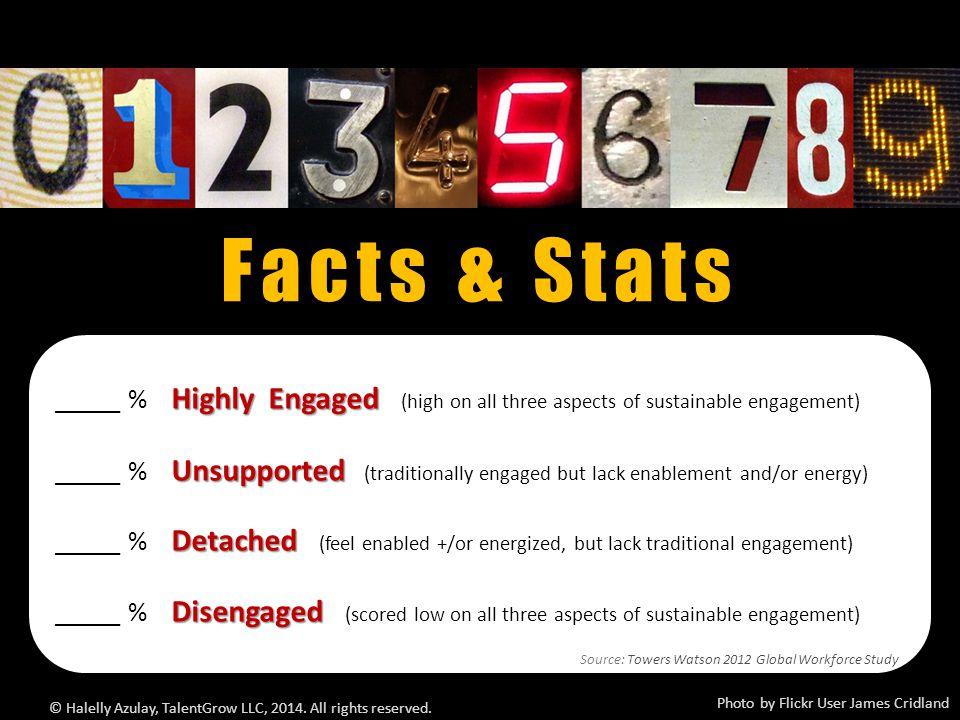 Facts & Stats Photo by Flickr User James Cridland © Halelly Azulay, TalentGrow LLC, 2014.