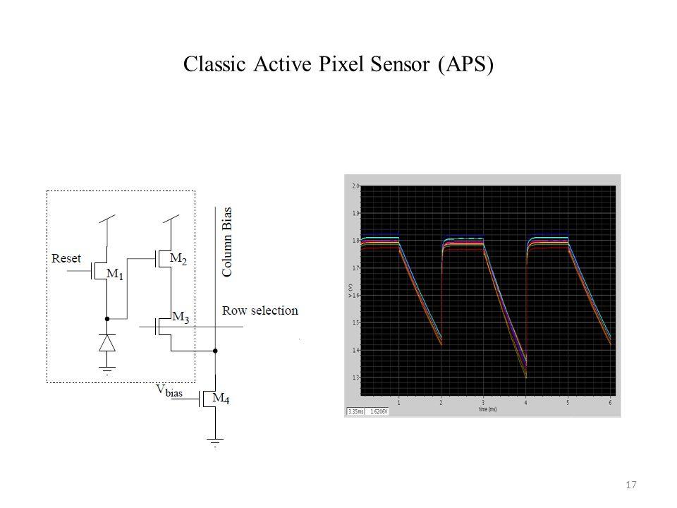 Classic Active Pixel Sensor (APS) 17